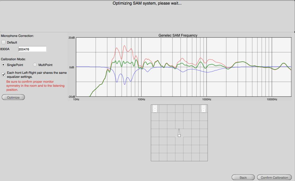 Die AutoCal-Funktion der GLM-Software korrigiert den Frequenzgang nur bis 2 kHz hinauf