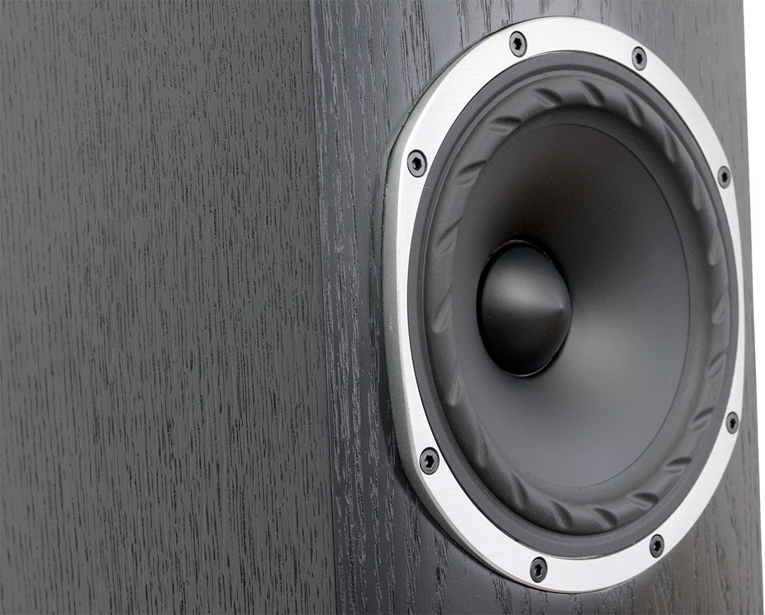 Fyne Audio F501, Woofer