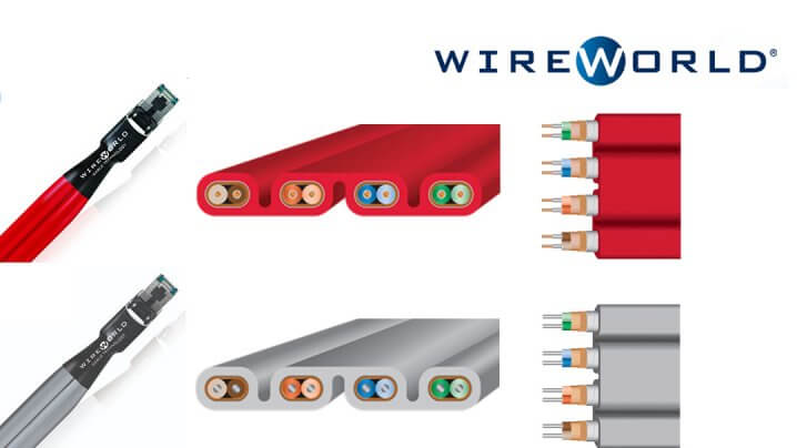Wireworld Serie 8 Generation 2