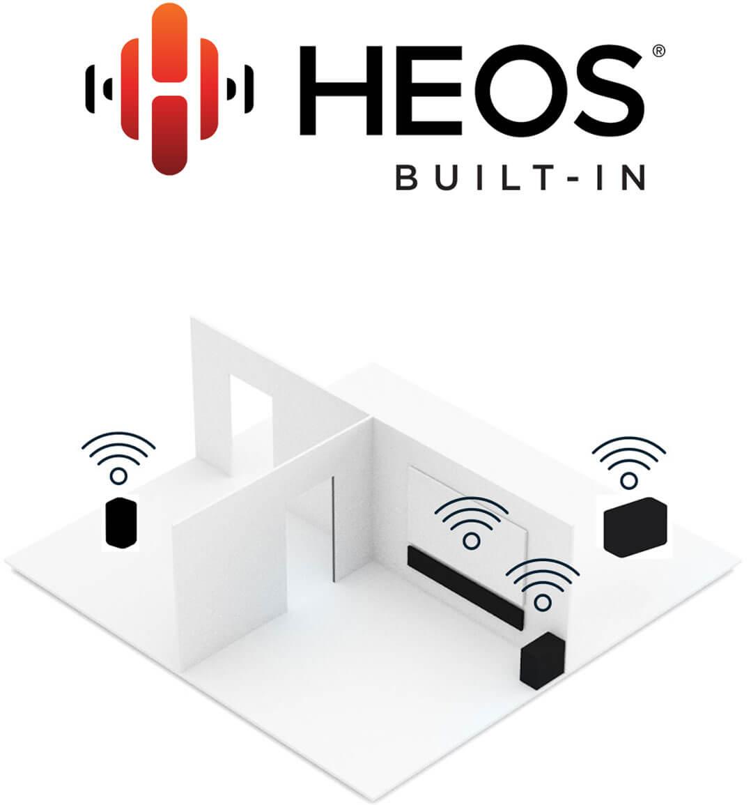 HEOS Multiroom