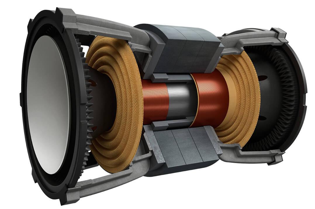Raffiniert verschachtelte Schwingspulen sorgen für viel Motorwirkung auf kleinem Raum