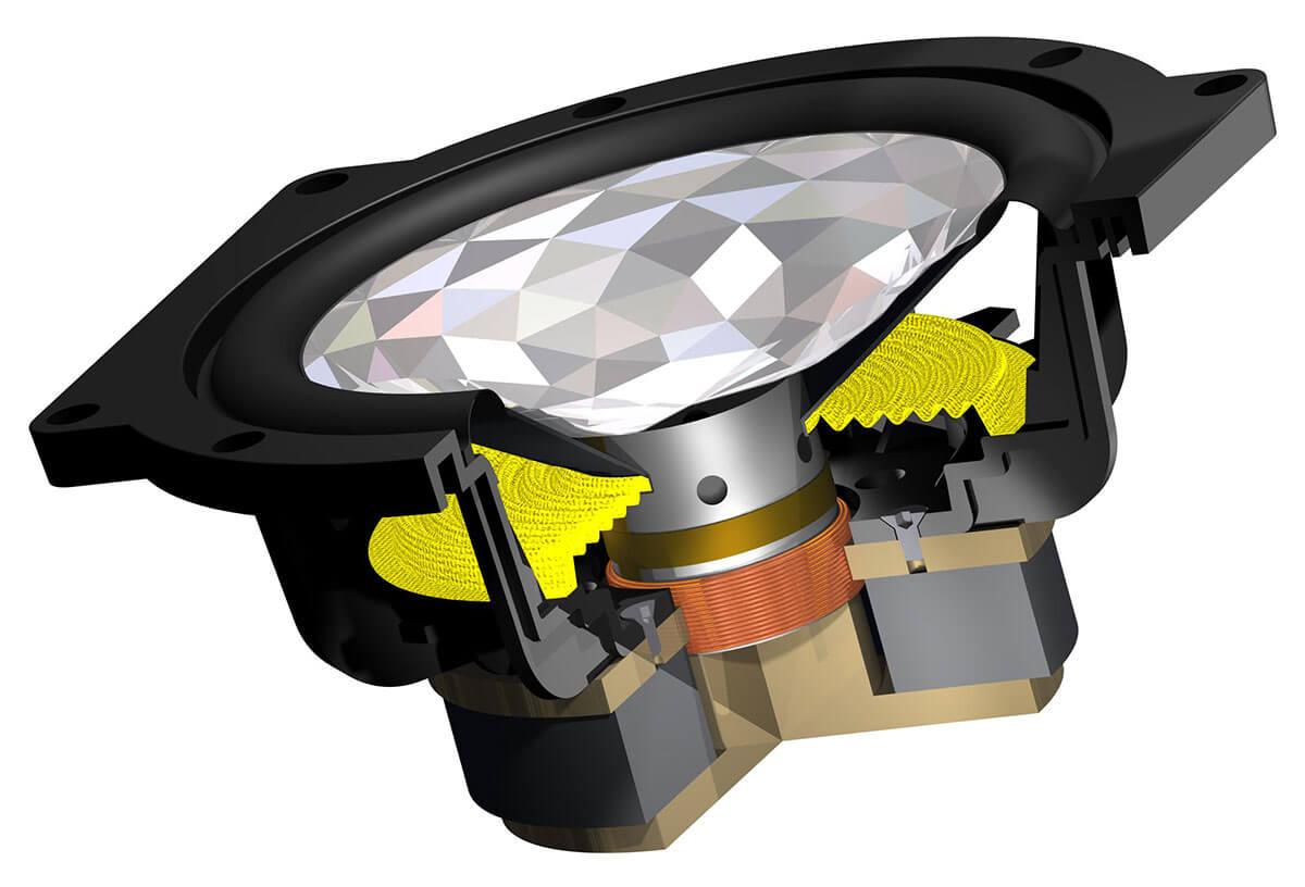 Modellzeichnung des Elac-Tiefmitteltöners mit Kristallmembran