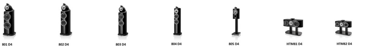 Bowers & Wilkins 800 Diamond D4 - Lautsprecherserie Überblick