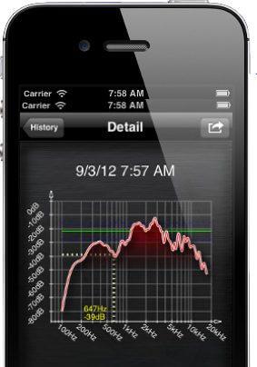 Speakertweaker App zur Lautsprechermessung